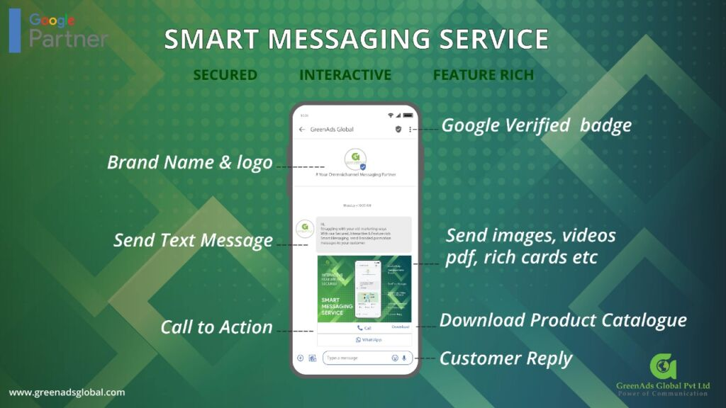 Google Rolled out RCS Messaging in India I Here's Why Brands Need to ADOPT It